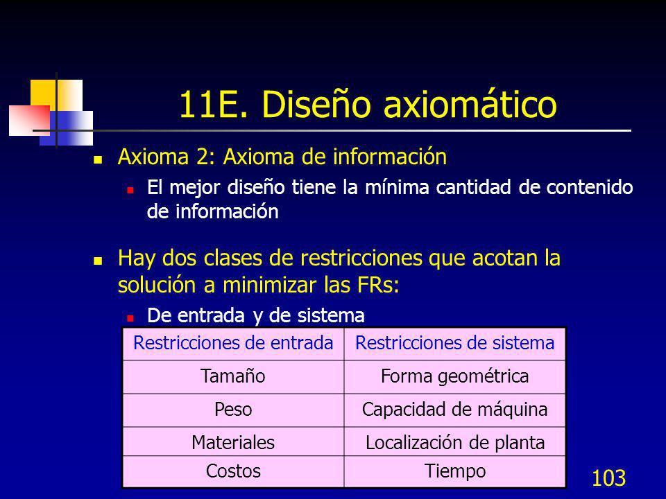 11E. Diseño axiomático Axioma 2: Axioma de información