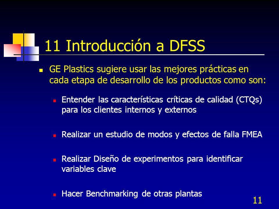 11 Introducción a DFSS GE Plastics sugiere usar las mejores prácticas en cada etapa de desarrollo de los productos como son:
