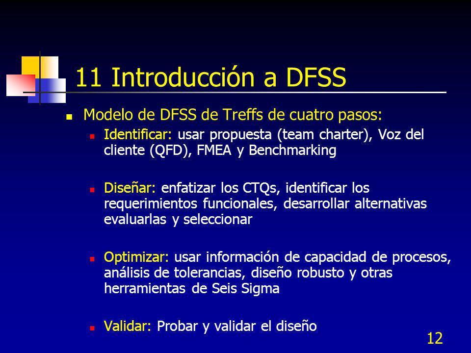 11 Introducción a DFSS Modelo de DFSS de Treffs de cuatro pasos: