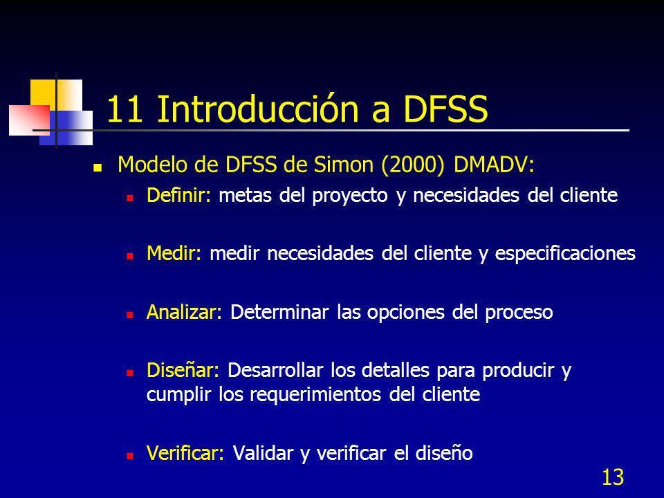 11 Introducción a DFSS Modelo de DFSS de Simon (2000) DMADV: