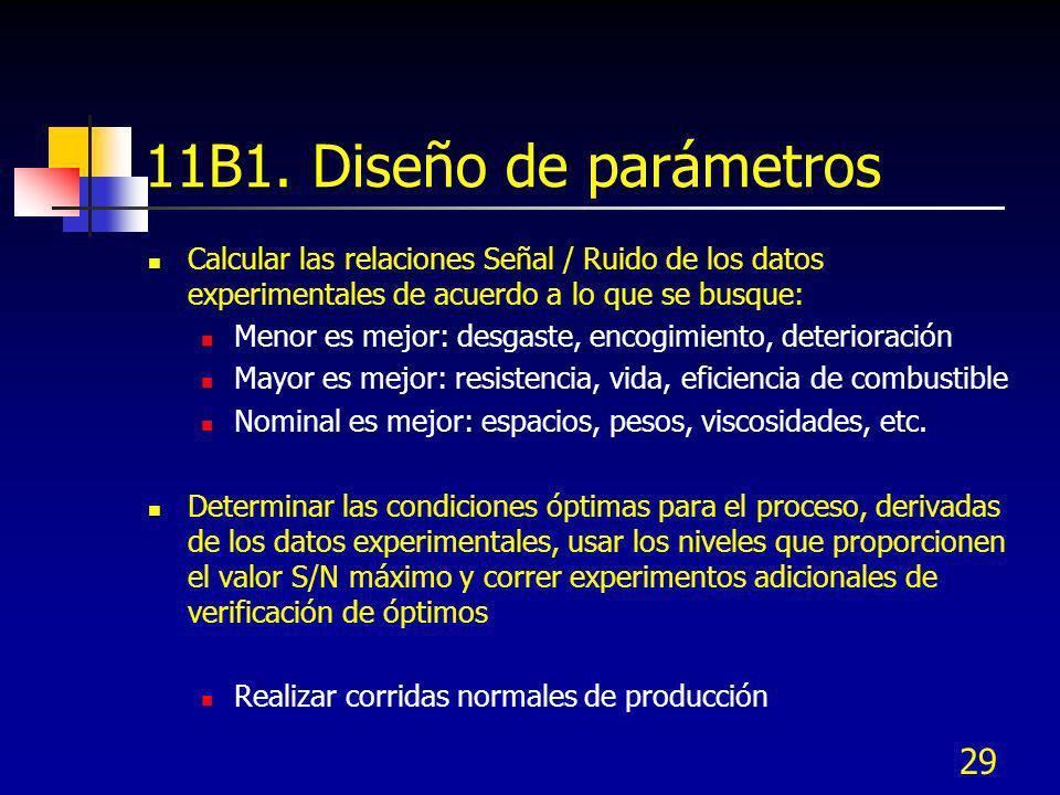 11B1. Diseño de parámetros Calcular las relaciones Señal / Ruido de los datos experimentales de acuerdo a lo que se busque: