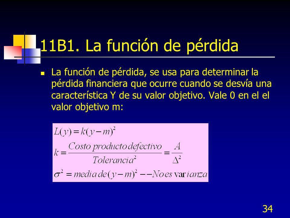 11B1. La función de pérdida