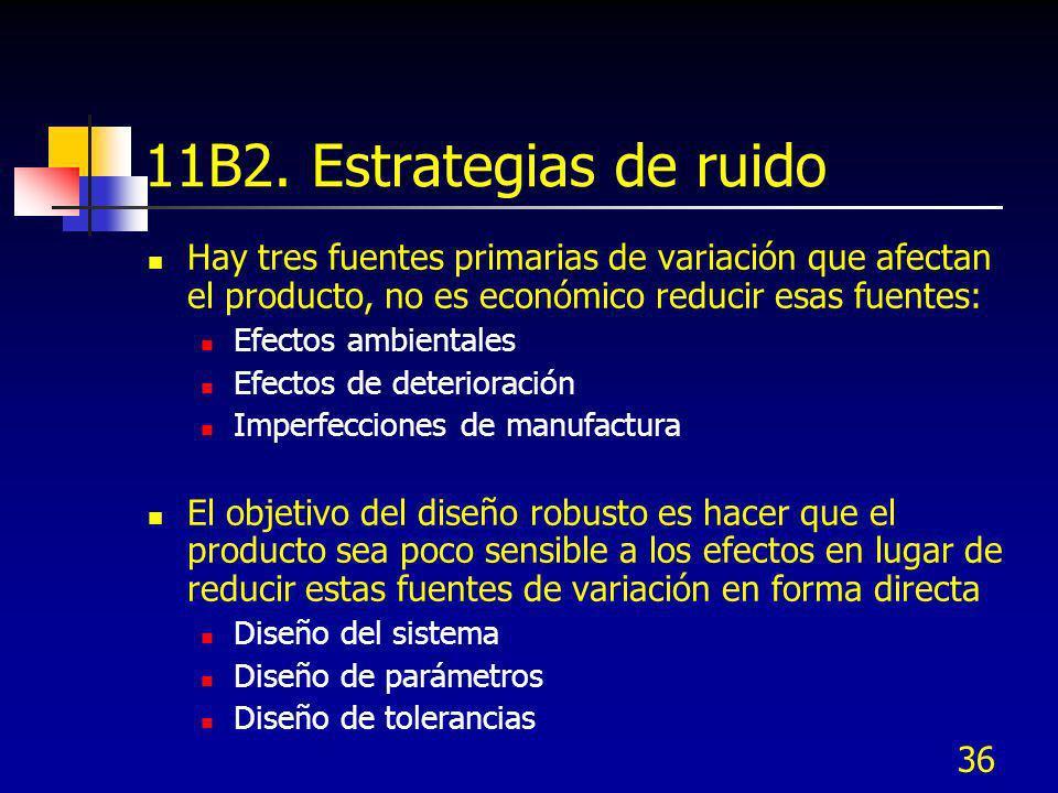 11B2. Estrategias de ruido Hay tres fuentes primarias de variación que afectan el producto, no es económico reducir esas fuentes: