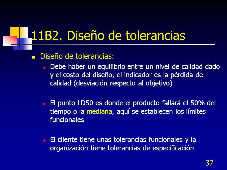 11B2. Diseño de tolerancias