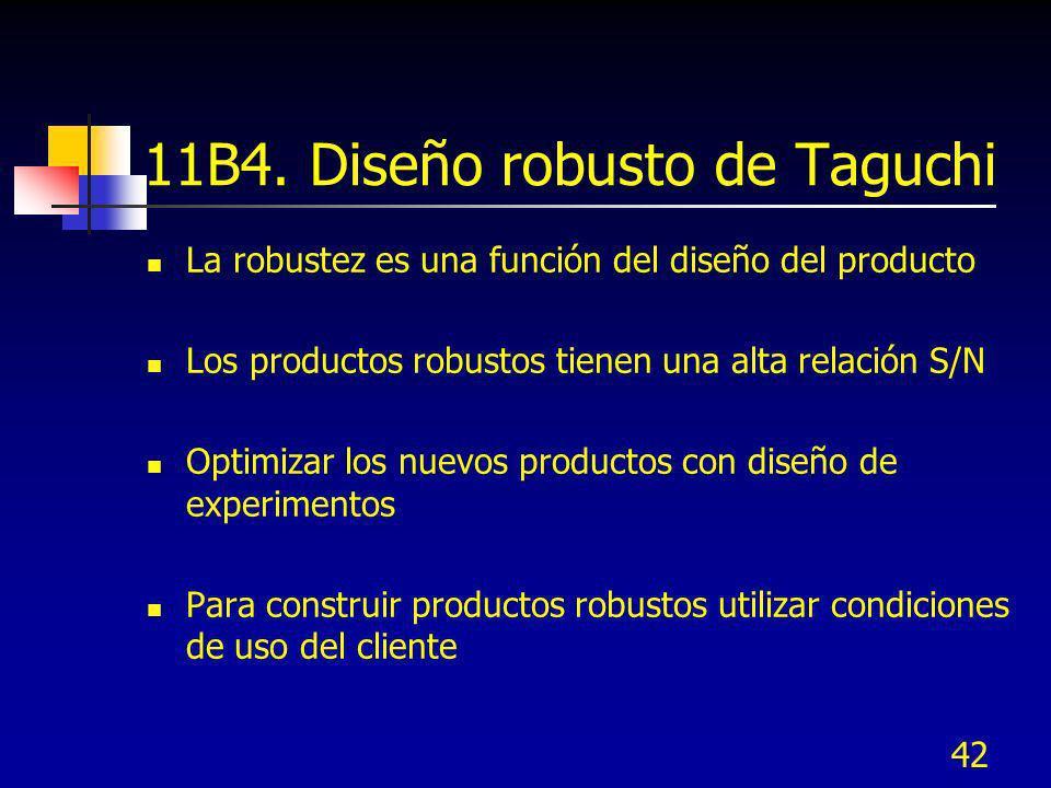 11B4. Diseño robusto de Taguchi