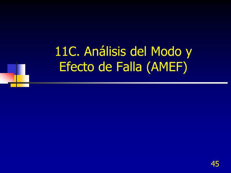 11C. Análisis del Modo y Efecto de Falla (AMEF)
