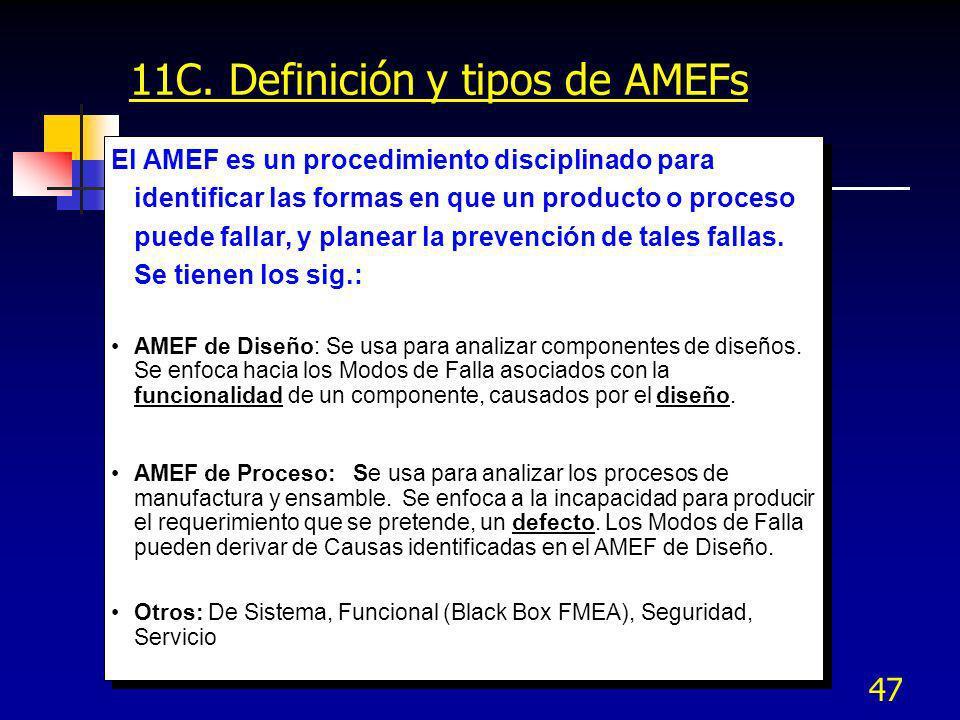 11C. Definición y tipos de AMEFs