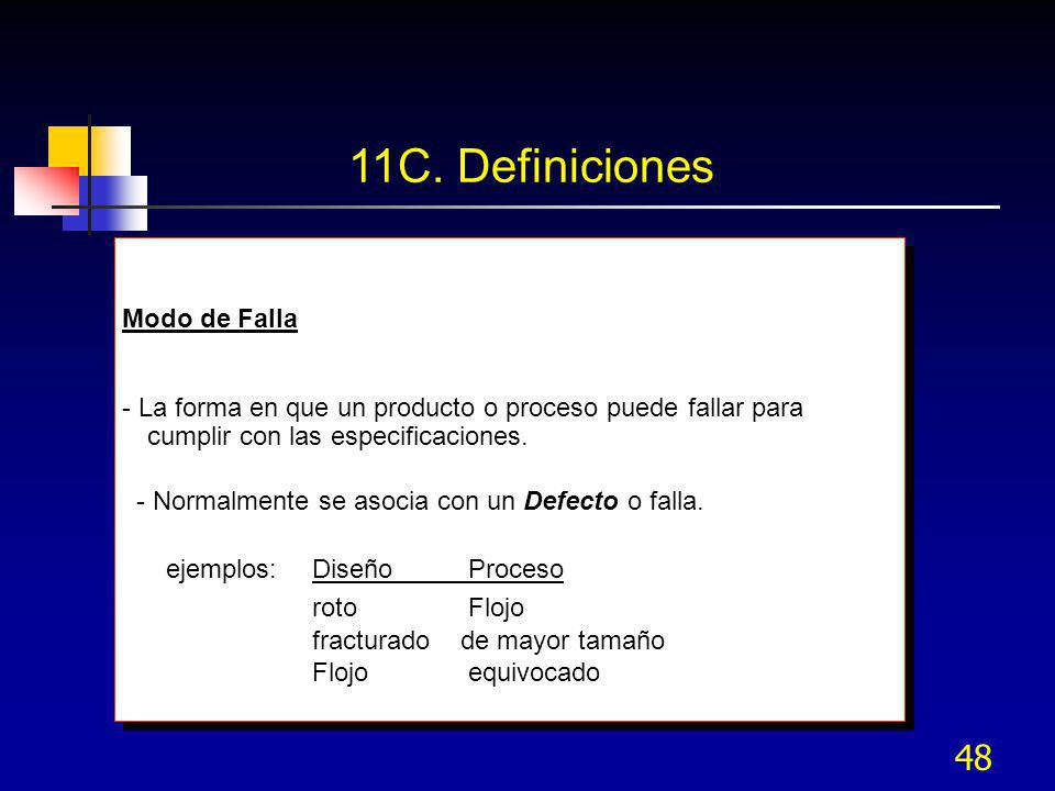 11C. Definiciones Modo de Falla