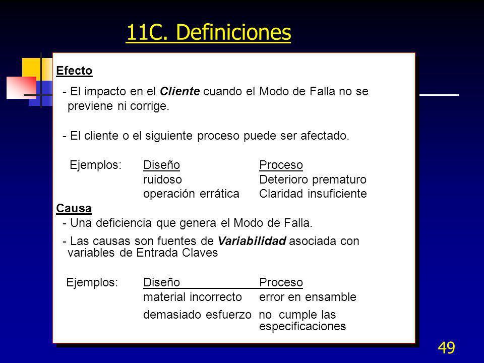 11C. Definiciones Efecto. - El impacto en el Cliente cuando el Modo de Falla no se previene ni corrige.