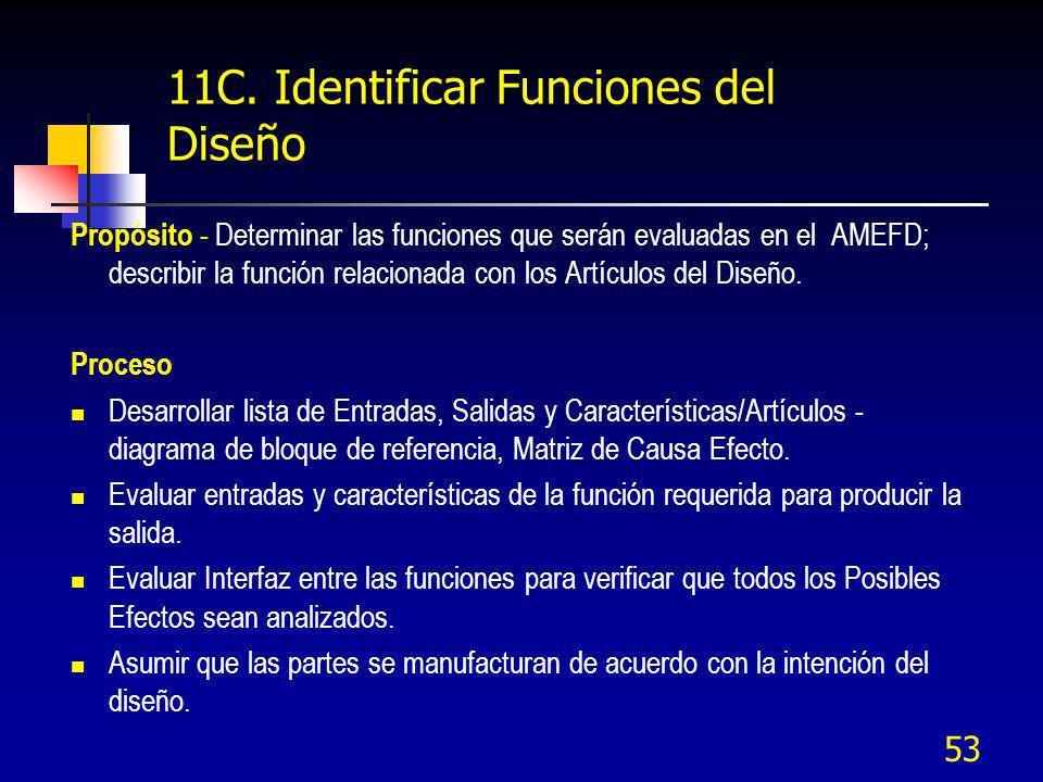 11C. Identificar Funciones del Diseño