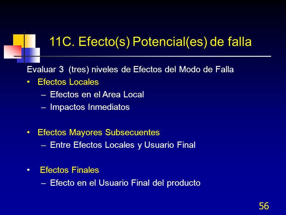 11C. Efecto(s) Potencial(es) de falla