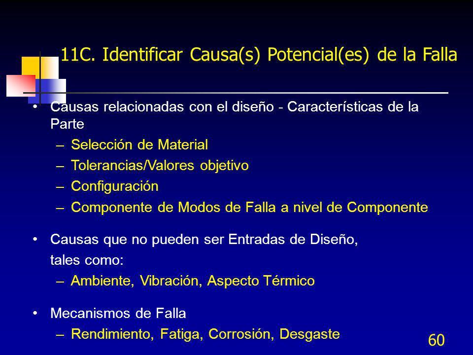 11C. Identificar Causa(s) Potencial(es) de la Falla