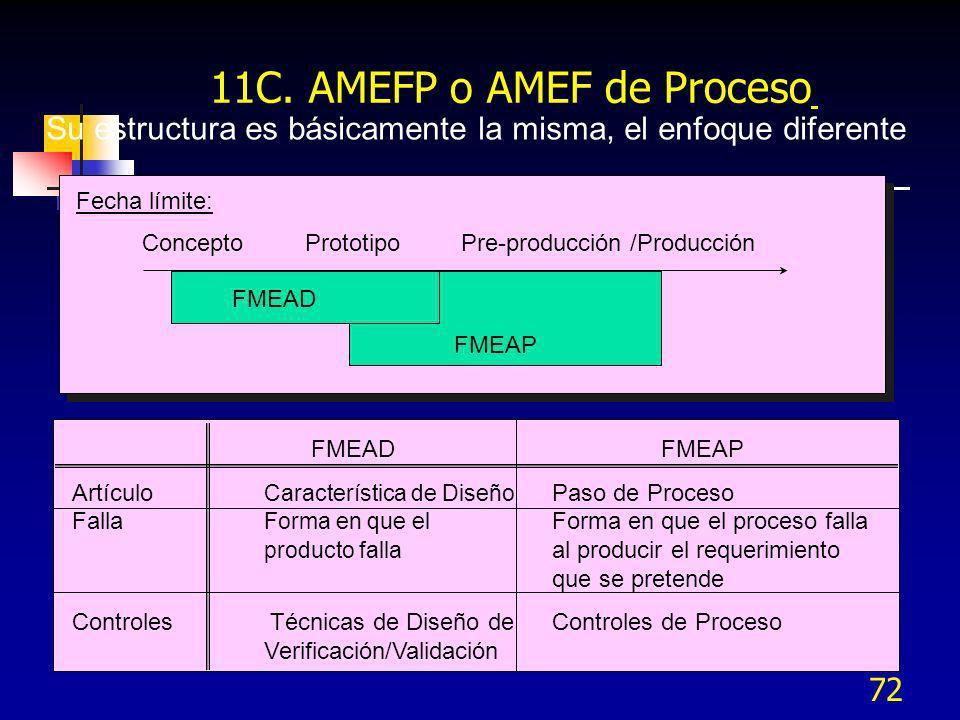 11C. AMEFP o AMEF de Proceso