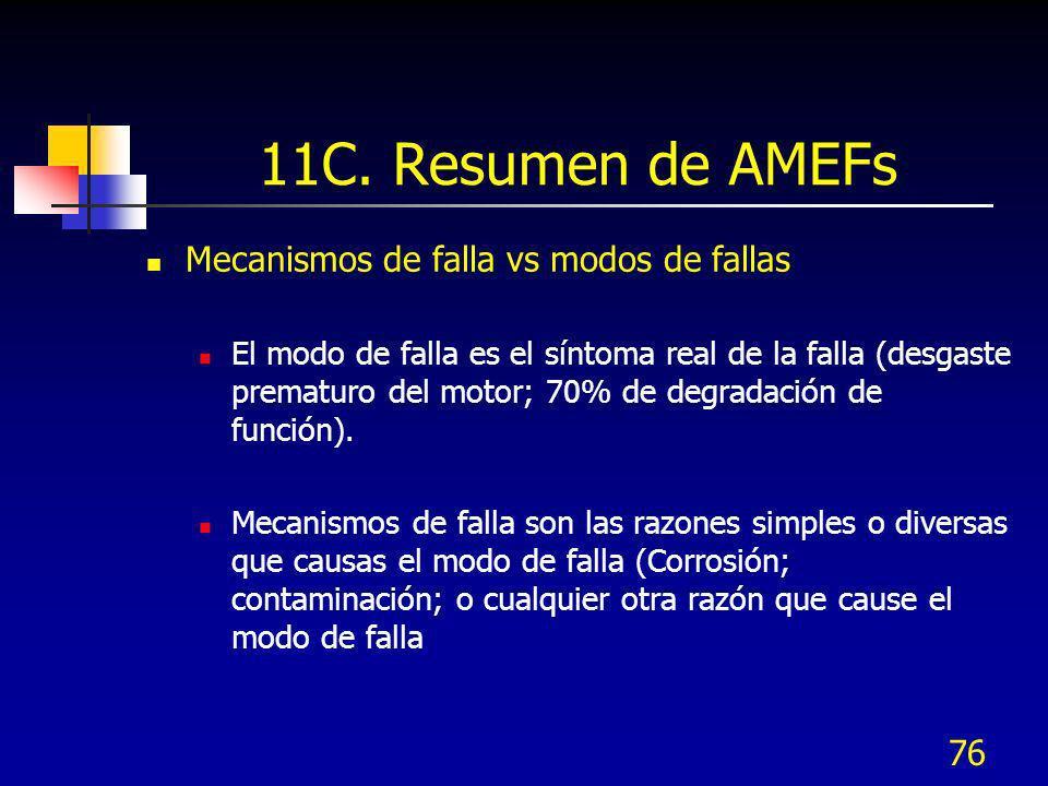 11C. Resumen de AMEFs Mecanismos de falla vs modos de fallas