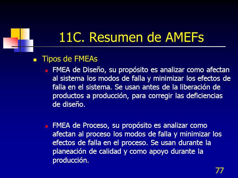 11C. Resumen de AMEFs Tipos de FMEAs