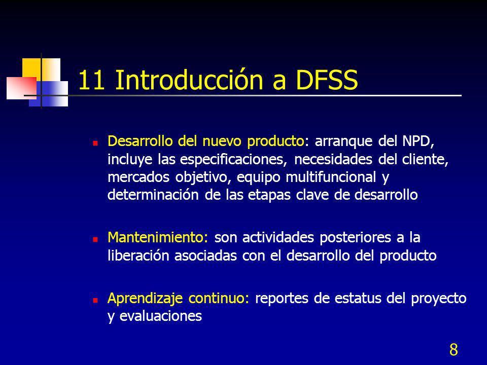 11 Introducción a DFSS
