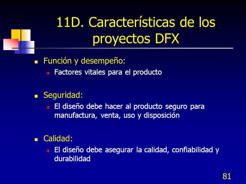 11D. Características de los proyectos DFX