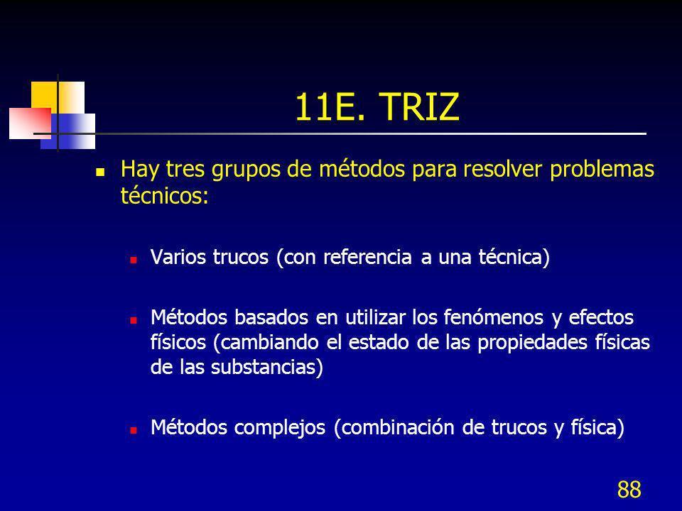 11E. TRIZ Hay tres grupos de métodos para resolver problemas técnicos: