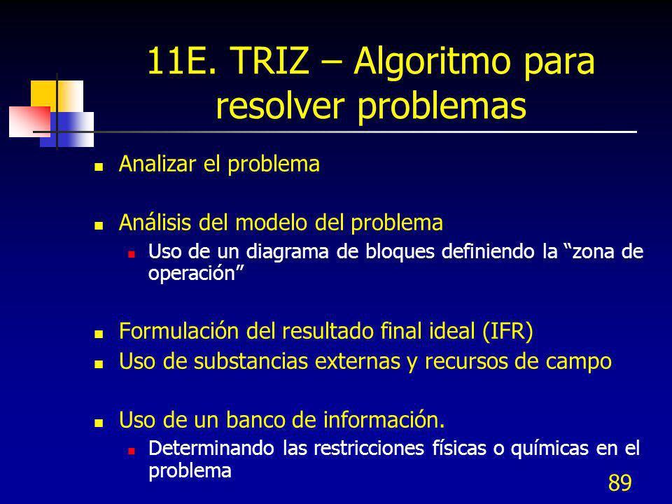 11E. TRIZ – Algoritmo para resolver problemas