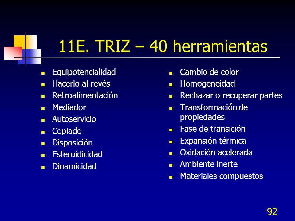 11E. TRIZ – 40 herramientas Equipotencialidad Hacerlo al revés