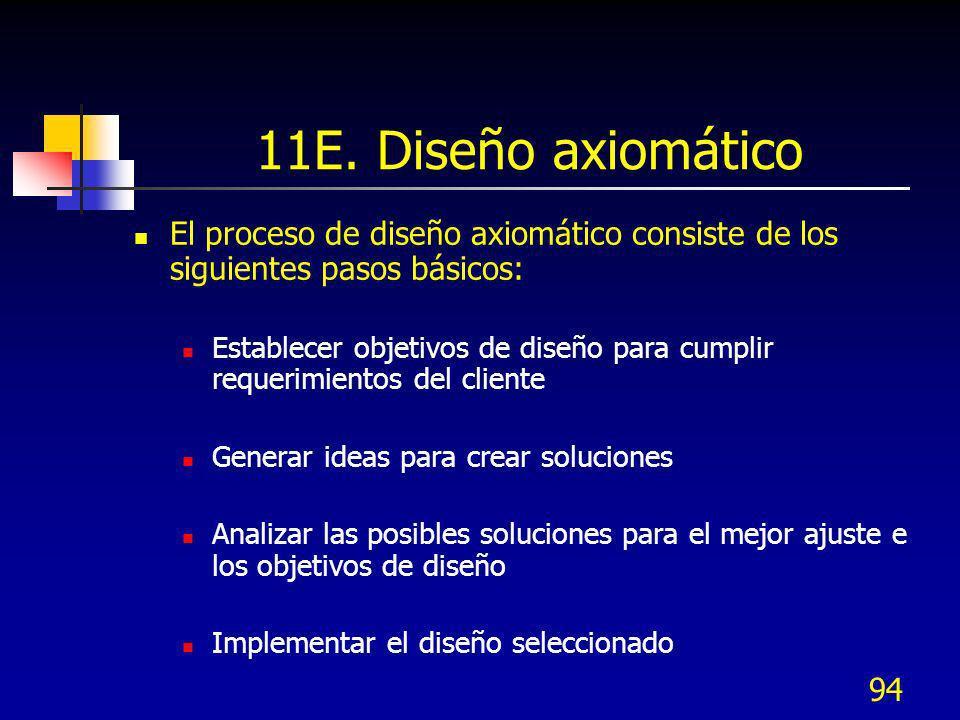 11E. Diseño axiomático El proceso de diseño axiomático consiste de los siguientes pasos básicos: