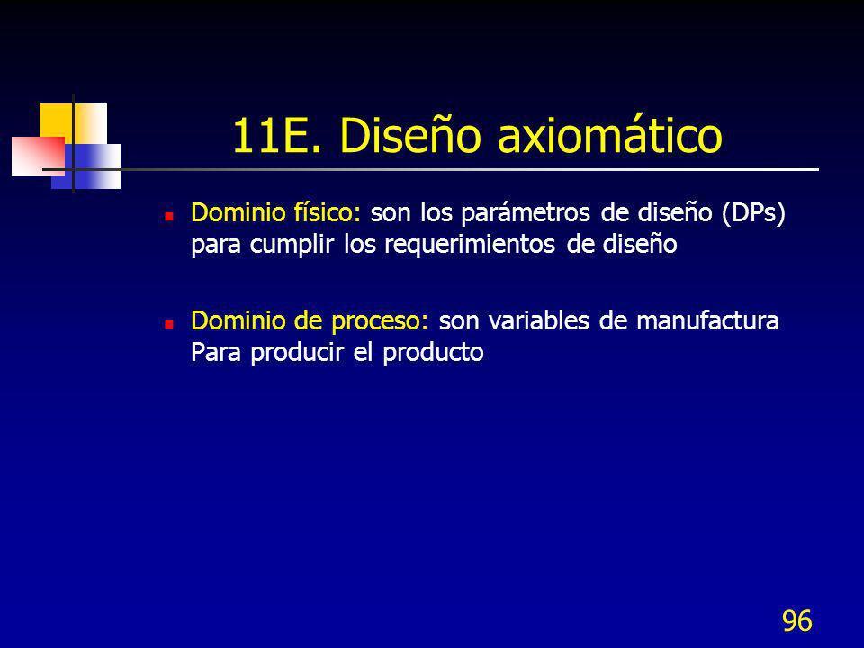 11E. Diseño axiomático Dominio físico: son los parámetros de diseño (DPs) para cumplir los requerimientos de diseño.