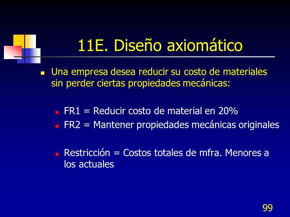 11E. Diseño axiomático Una empresa desea reducir su costo de materiales sin perder ciertas propiedades mecánicas: