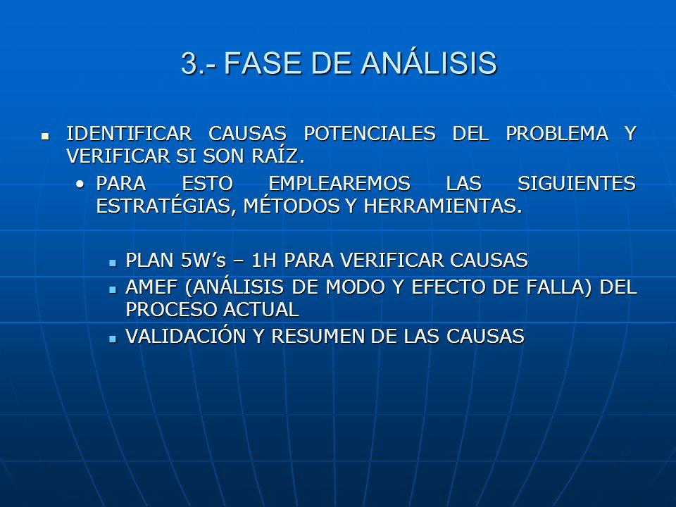 3.- FASE DE ANÁLISISIDENTIFICAR CAUSAS POTENCIALES DEL PROBLEMA Y VERIFICAR SI SON RAÍZ.