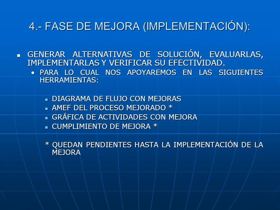 4.- FASE DE MEJORA (IMPLEMENTACIÓN):
