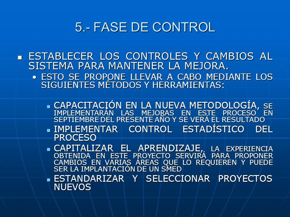 5.- FASE DE CONTROL ESTABLECER LOS CONTROLES Y CAMBIOS AL SISTEMA PARA MANTENER LA MEJORA.