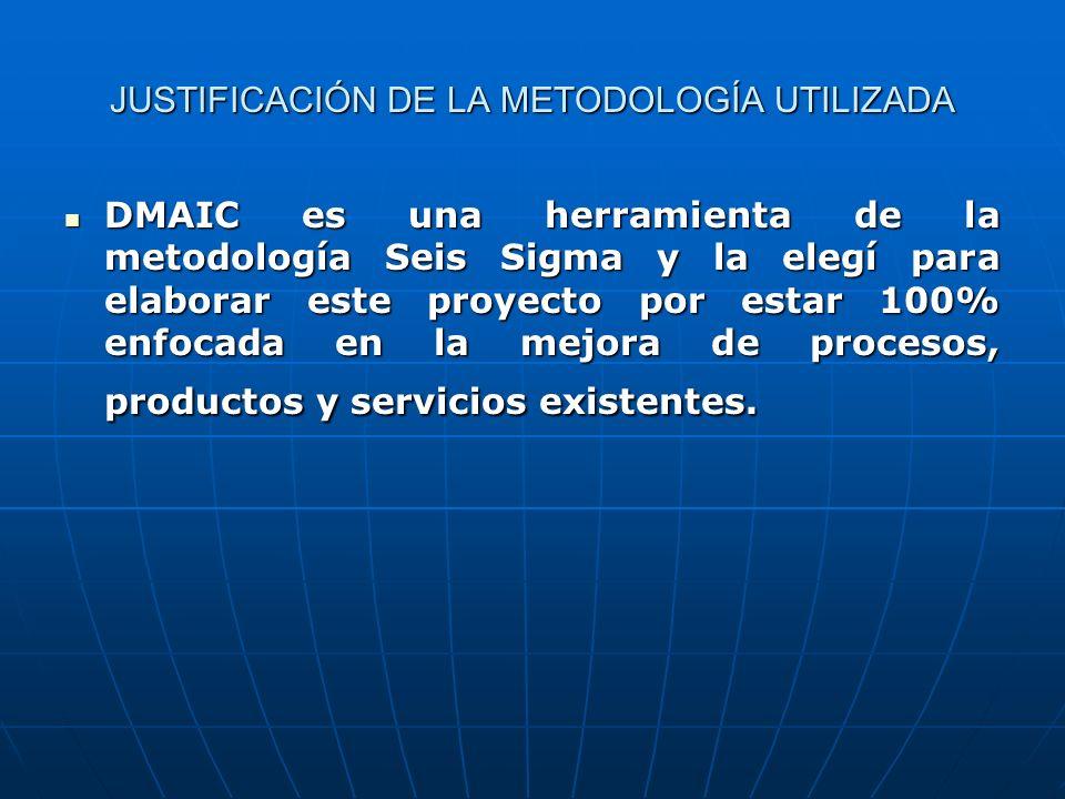 JUSTIFICACIÓN DE LA METODOLOGÍA UTILIZADA