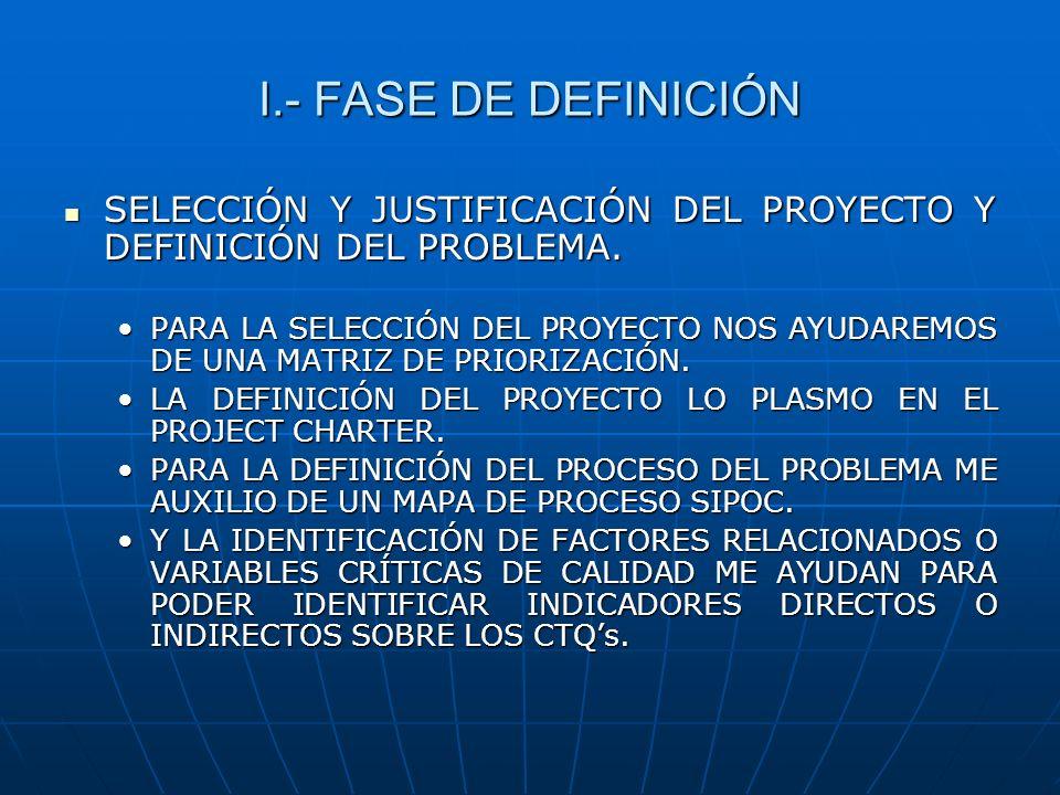 I.- FASE DE DEFINICIÓN SELECCIÓN Y JUSTIFICACIÓN DEL PROYECTO Y DEFINICIÓN DEL PROBLEMA.