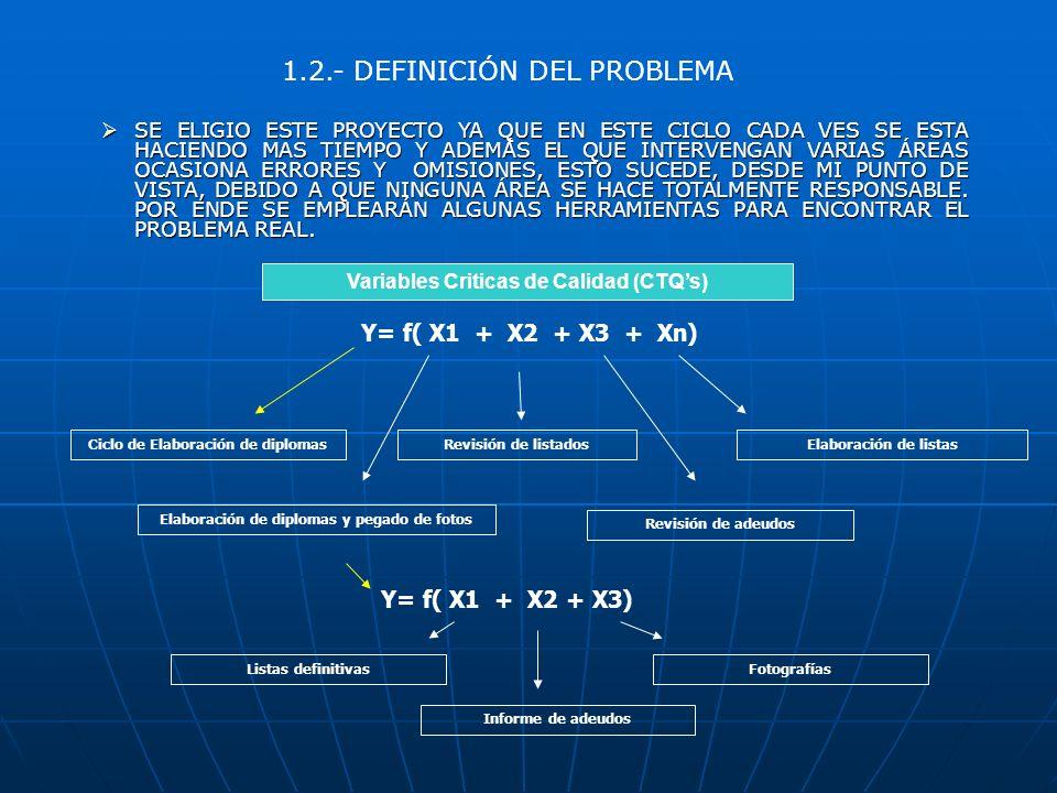 1.2.- DEFINICIÓN DEL PROBLEMA