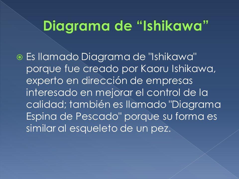 DIAGRAMA CAUSA Y EFECTO - ppt descargar