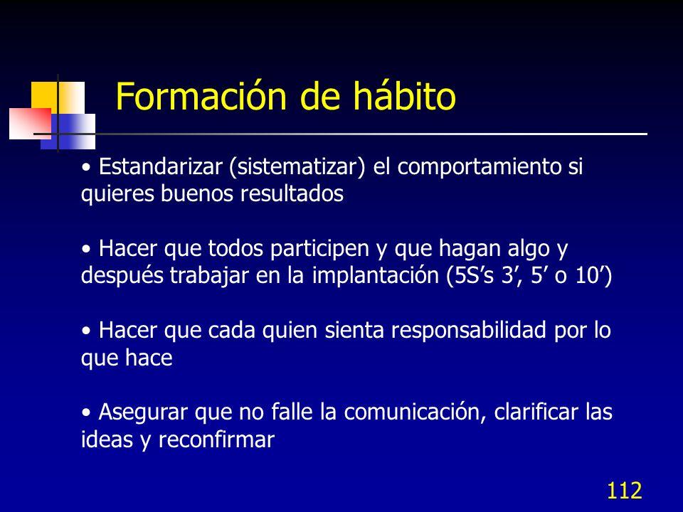 Formación de hábito Estandarizar (sistematizar) el comportamiento si quieres buenos resultados.