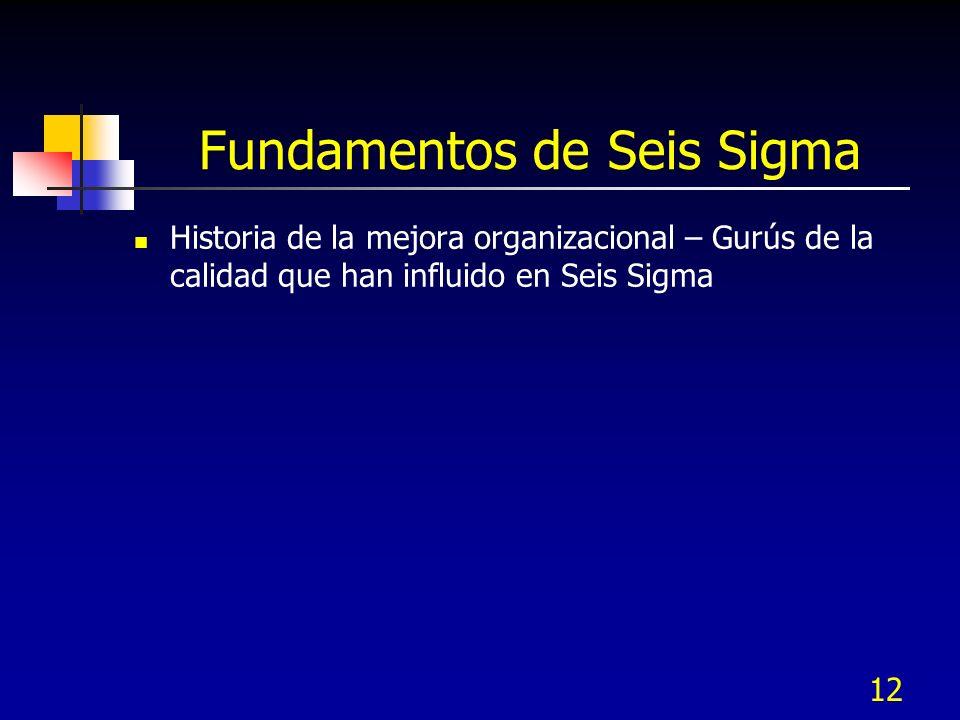 Fundamentos de Seis Sigma