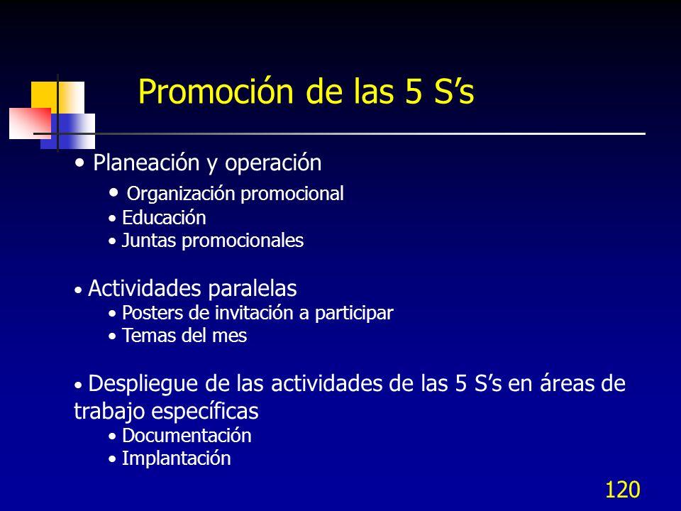 Promoción de las 5 S's Planeación y operación Organización promocional