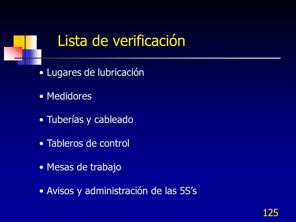 Lista de verificación Lugares de lubricación Medidores