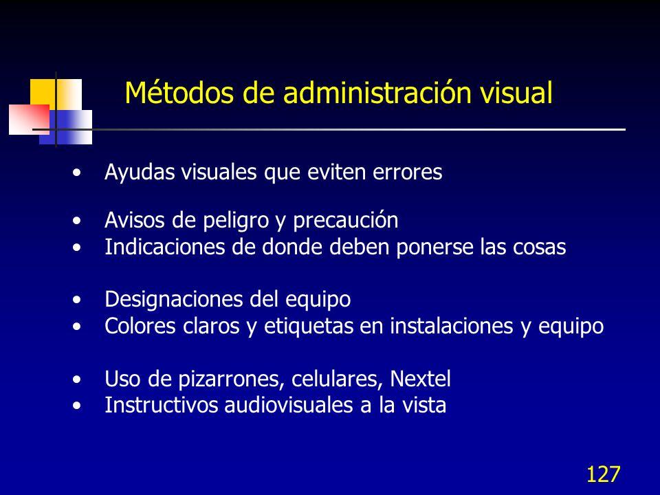 Métodos de administración visual