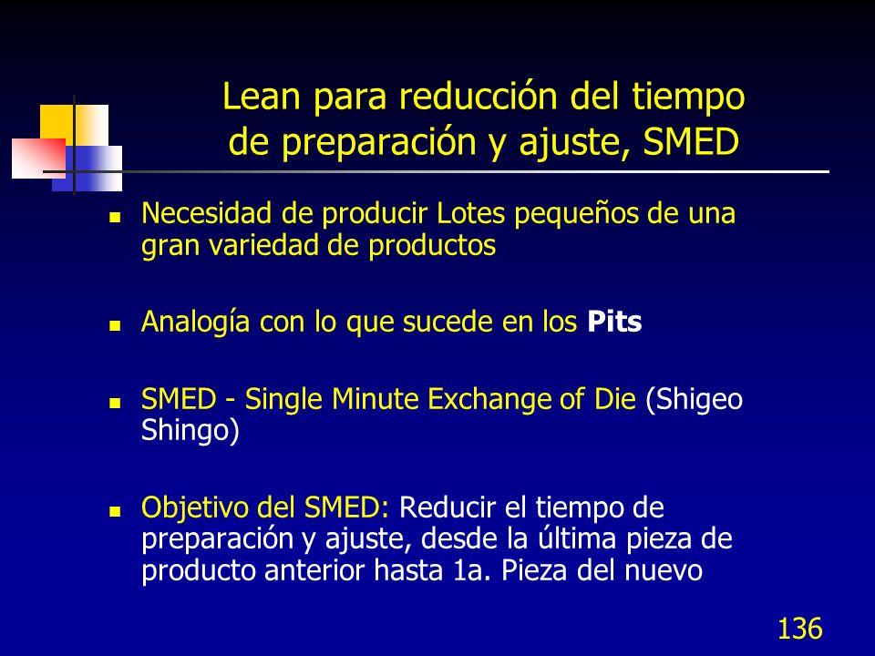 Lean para reducción del tiempo de preparación y ajuste, SMED