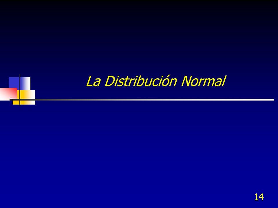 La Distribución Normal