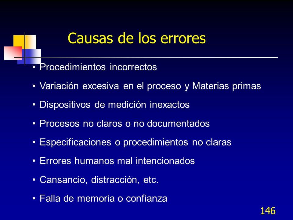 Causas de los errores Procedimientos incorrectos