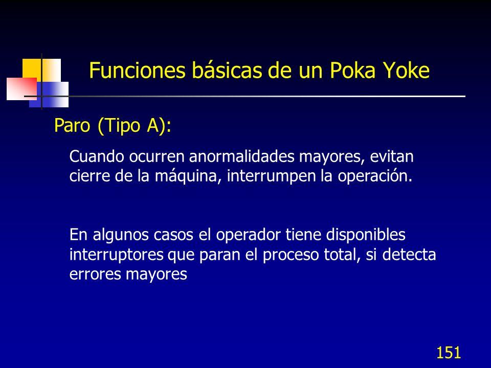 Funciones básicas de un Poka Yoke