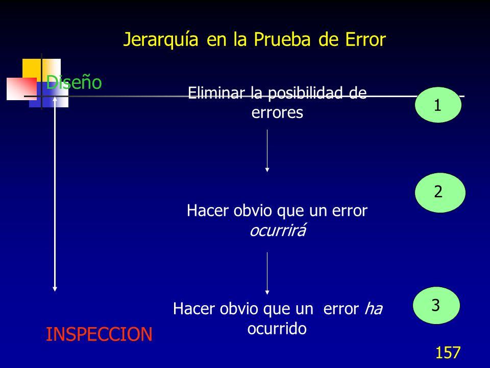 Jerarquía en la Prueba de Error
