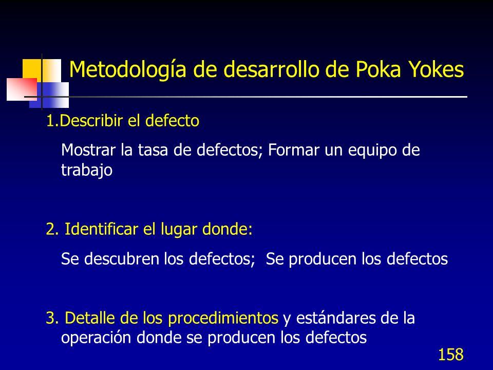 Metodología de desarrollo de Poka Yokes