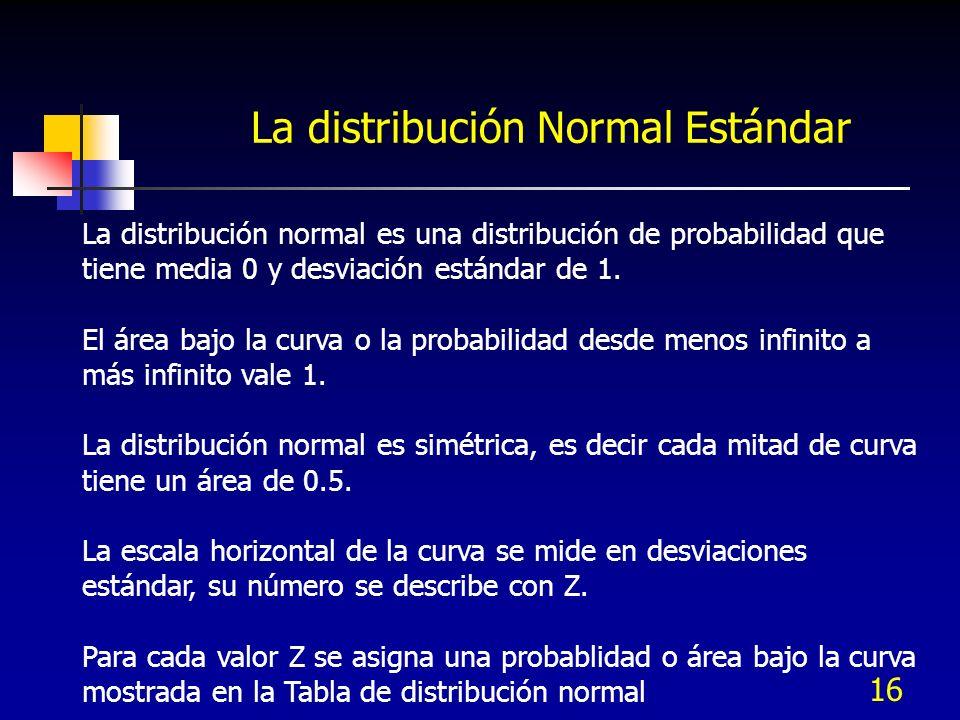 La distribución Normal Estándar