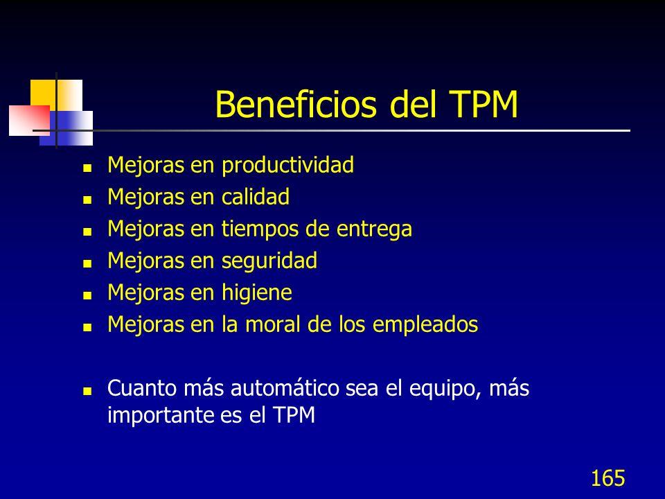 Beneficios del TPM Mejoras en productividad Mejoras en calidad