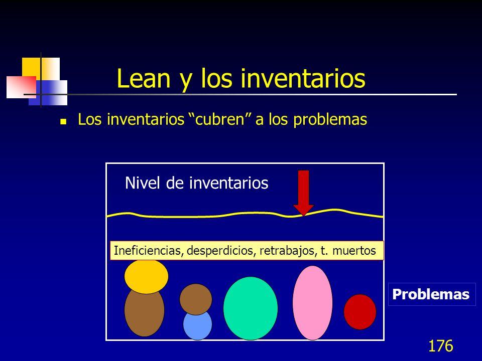 Lean y los inventarios Nivel de inventarios