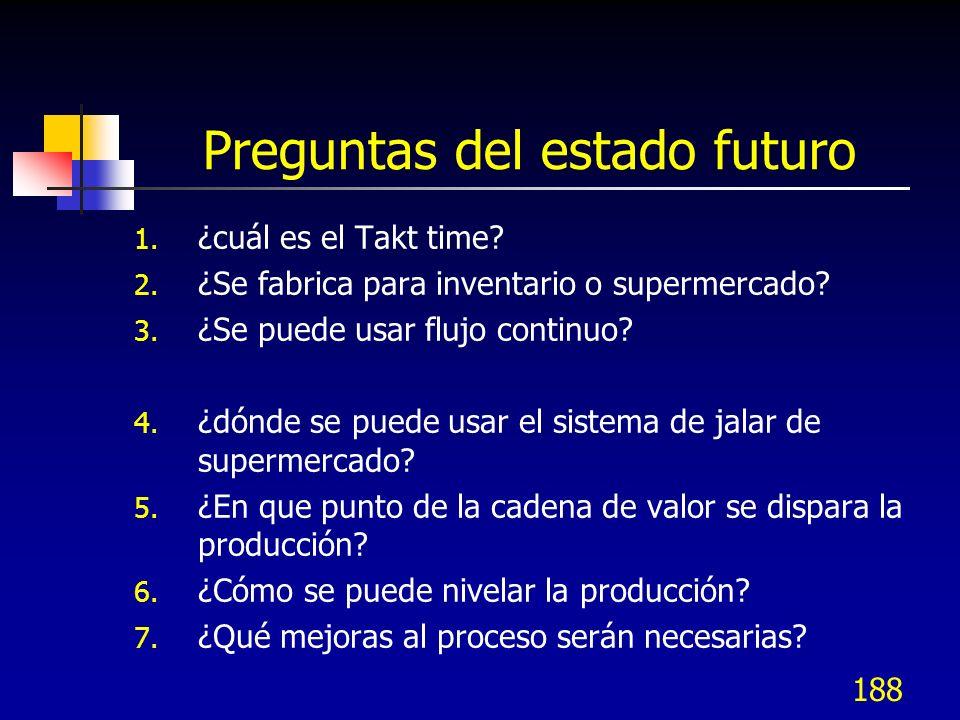 Preguntas del estado futuro
