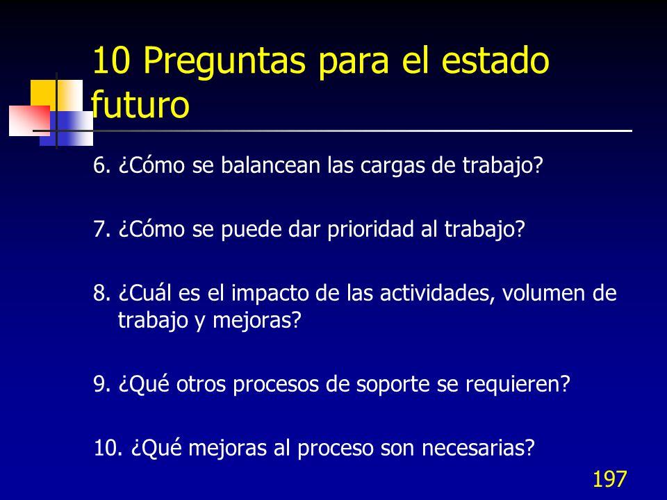 10 Preguntas para el estado futuro